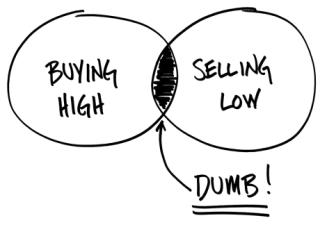 buy-low-sell-high.png